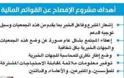 المجلس السعودي للجودة: الجودة والتميز المؤسسي خارطة طريق للمساهمة في تحقيق رؤية 2030