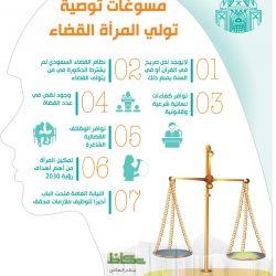 إطلاق خدمة الربط الآلي بين وزارة الإعلام ومكتبة الملك فهد الوطنية