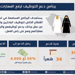وزارة الطاقة والصناعة ومجلس الغرف السعودية يوقعان اتفاقية إنشاء المجلس الصناعي
