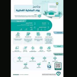 17 مارس 2020م هو بداية أعمال العد الفعلي للتعداد الخامس في السعودية
